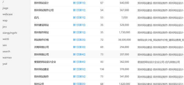 郑州启凡官网排名截图